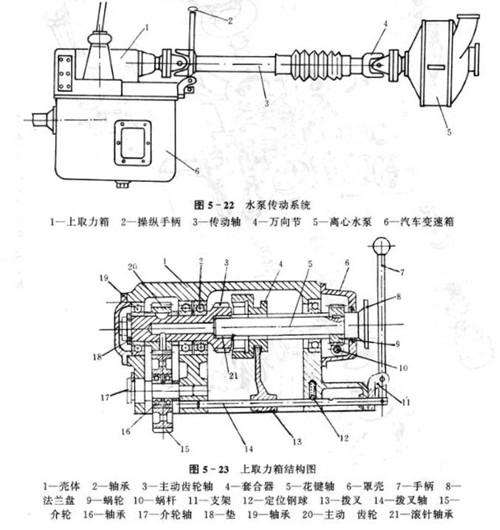 水泵结构图