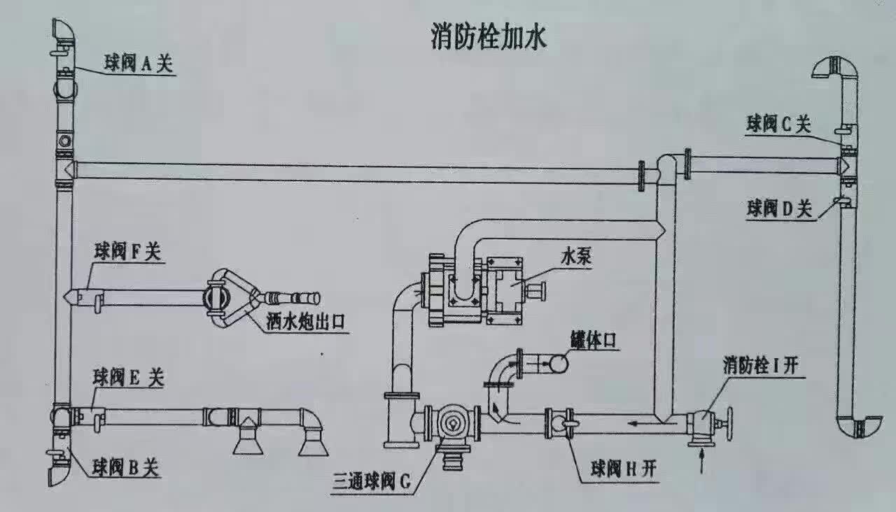 5吨天车控制电路图