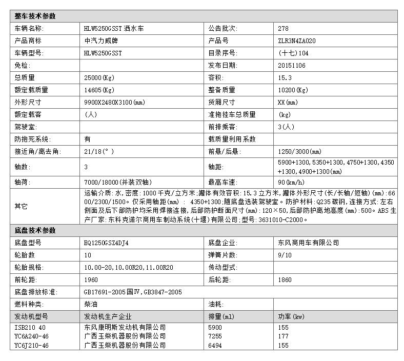 中汽力威牌HLW5250GSST洒水车