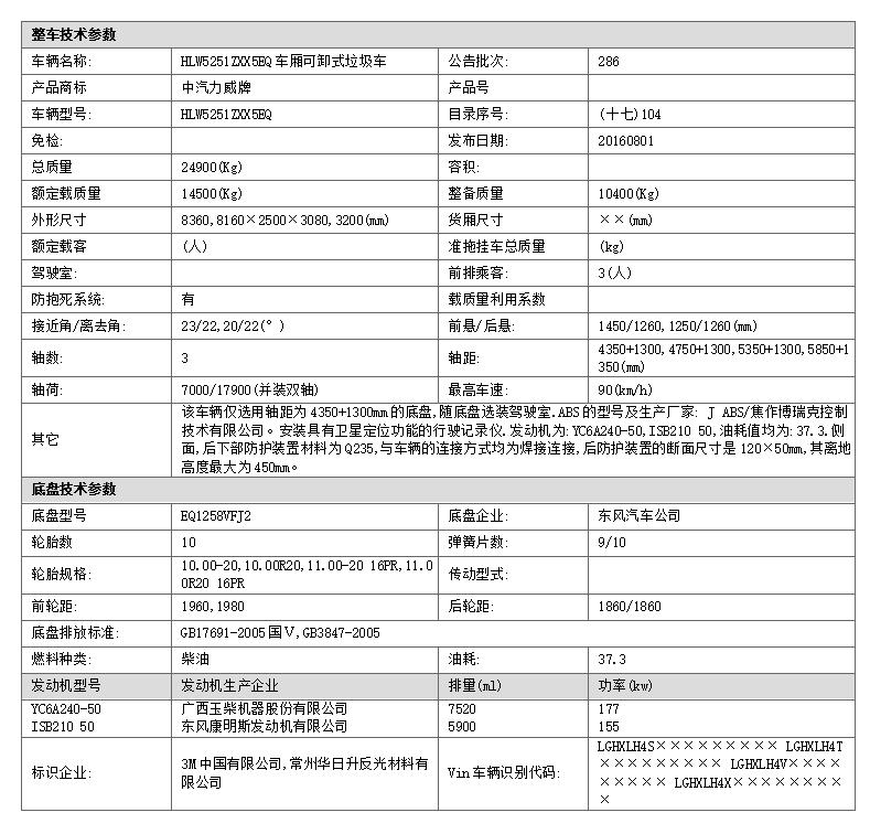 东风天锦国Ⅴ车厢可卸式垃圾车厂家直销