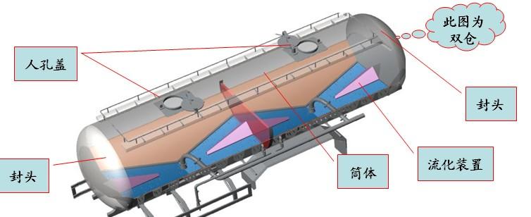 散装水泥运输车罐体结构