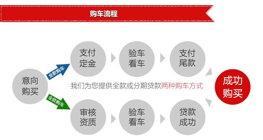 江铃清障车厂家报价(12)