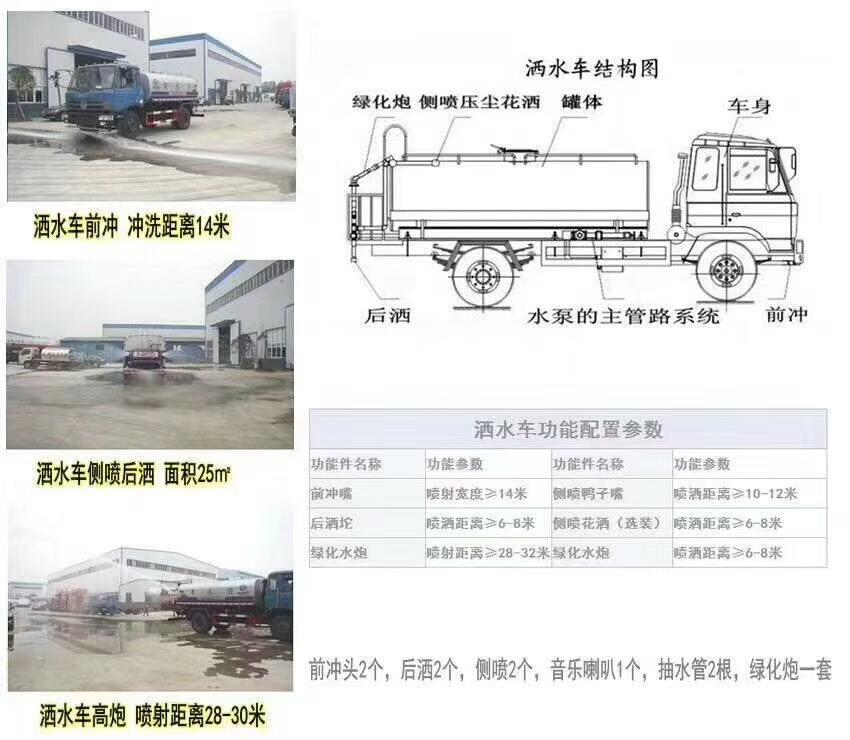 3洒水车介绍图