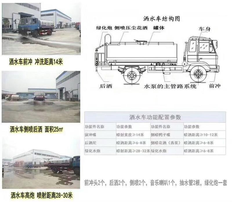 2洒水车介绍图