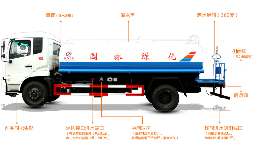 车型细节展示图片
