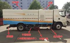 扫路车、洗扫车、吸尘车图片厂家介绍功能以及区别图文详解
