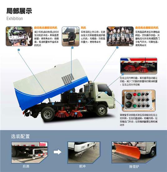 东风多利卡5吨扫路车 (15)