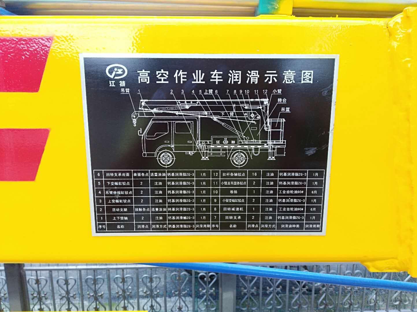 高空作业车保养位置1