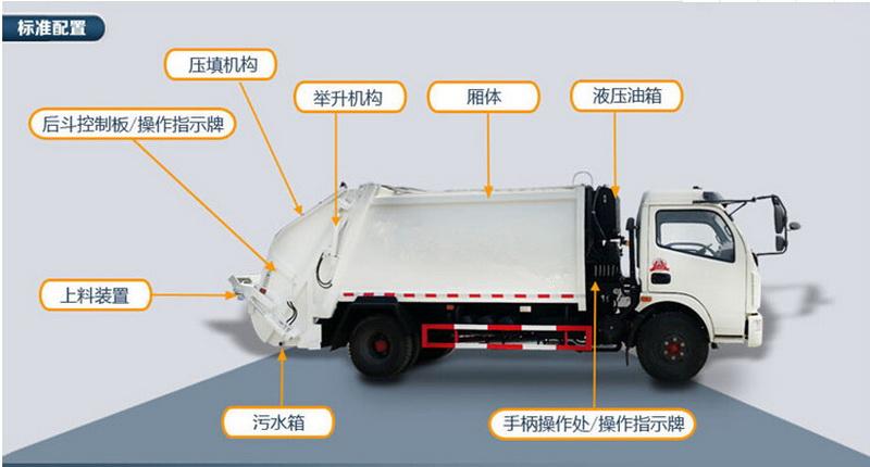 压缩式垃圾车图片结构