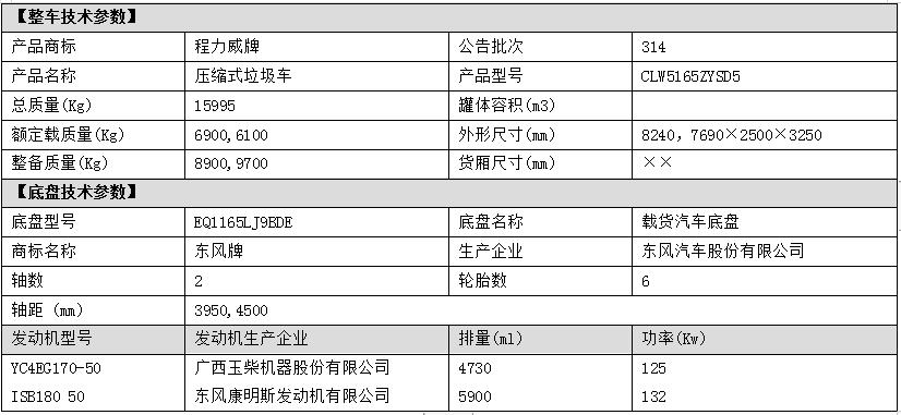 壓縮式股指期货配资圖片