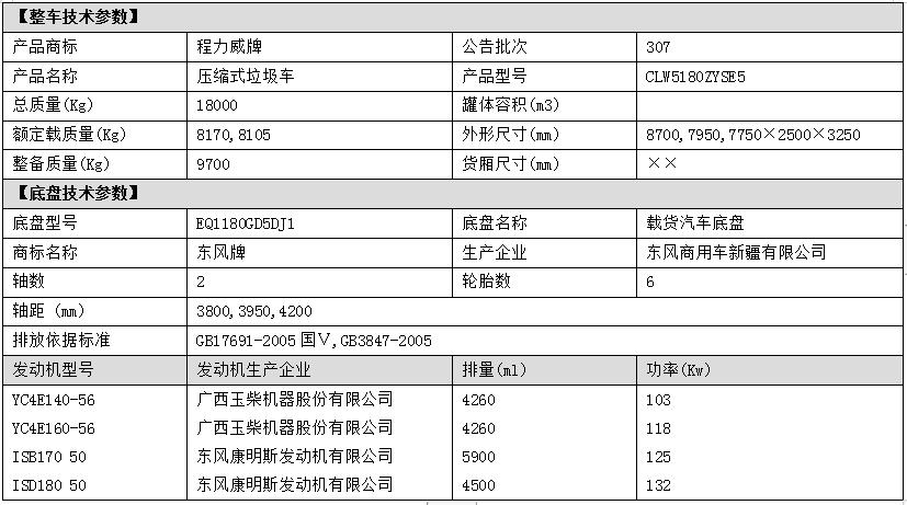 東風专底壓縮式股指期货配资圖片0