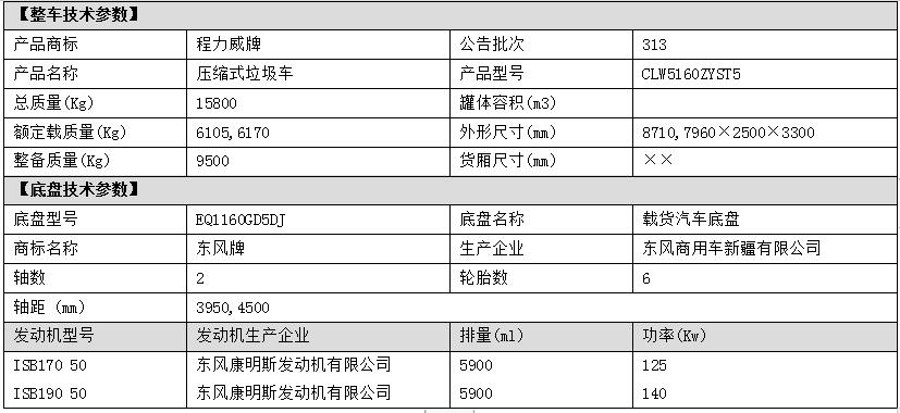 東風145壓縮式股指期货配资圖片0