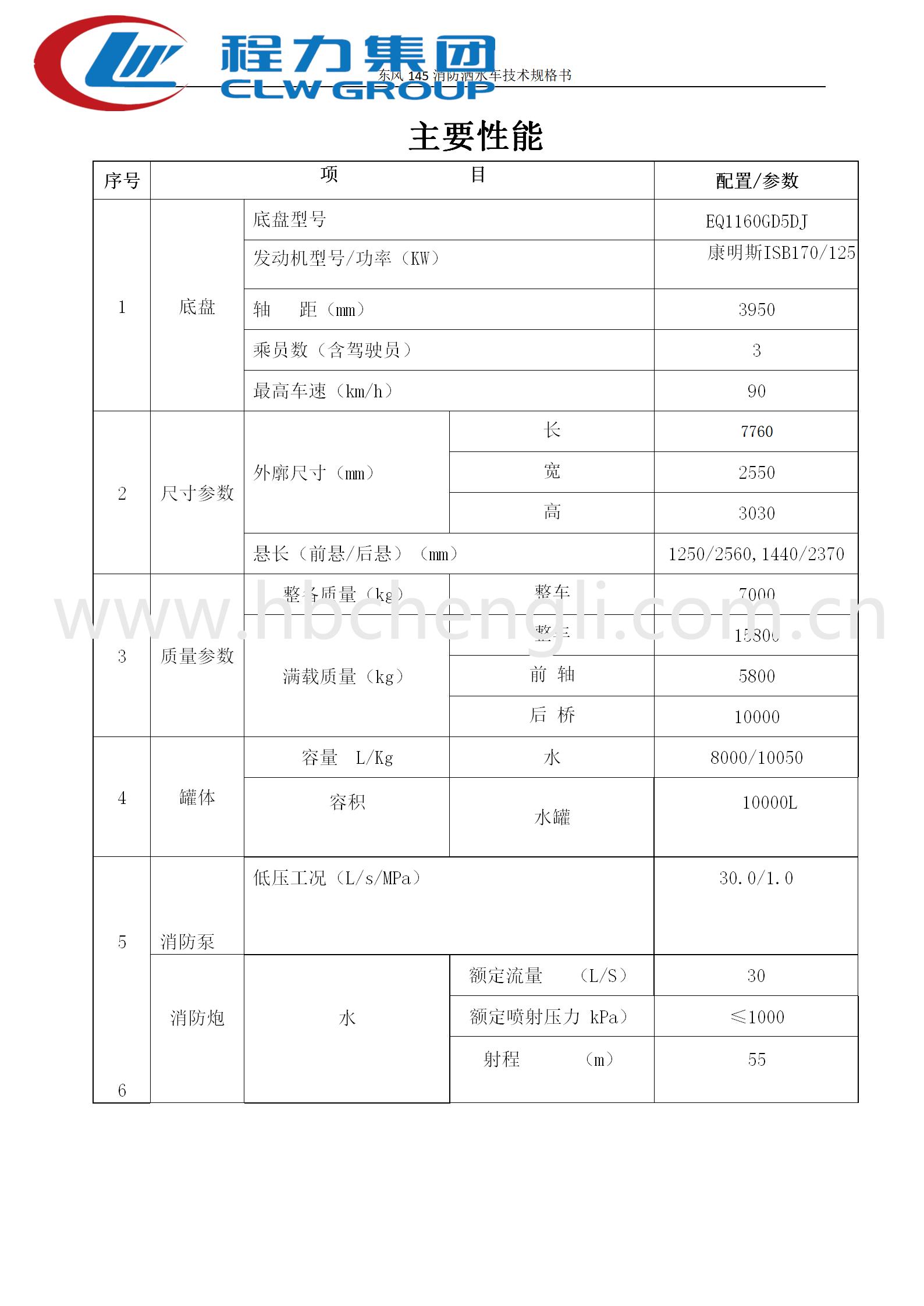 东风145简易消防车技术规格书_02_副本