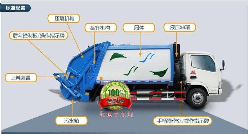 压缩垃圾车 压缩垃圾车工作原理和组成部分