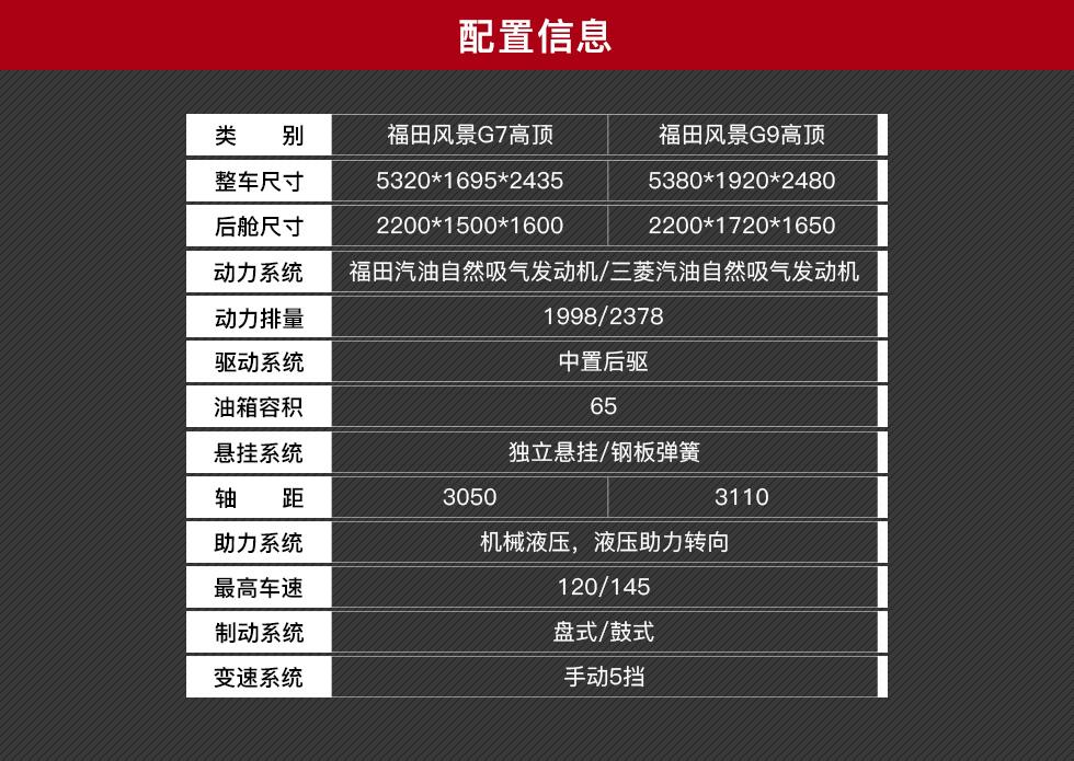 福田风景送血车报价15271321777 (4)