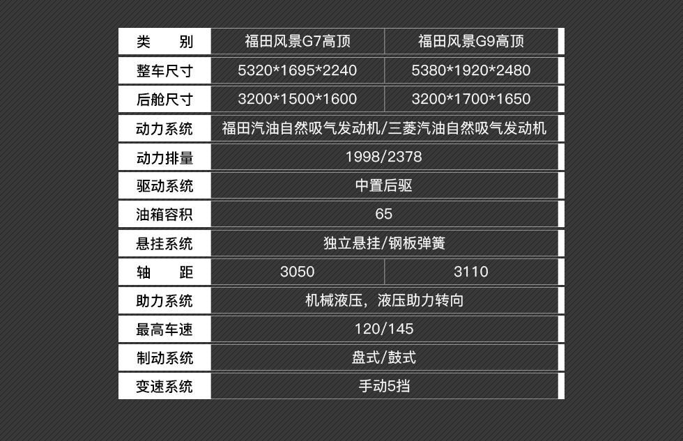 福田风景伤残运送车销售15271321777 (6)