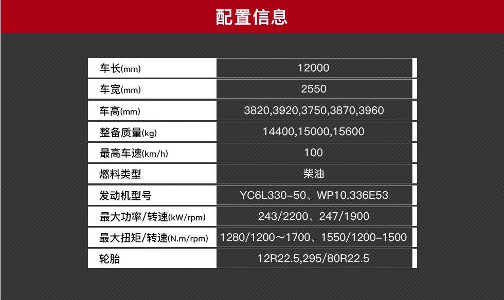 12米体检车销售15271321777 (1)