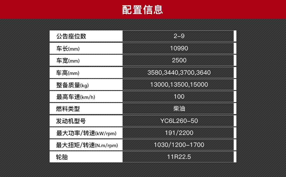 10米体检车销售15271321777 (1)