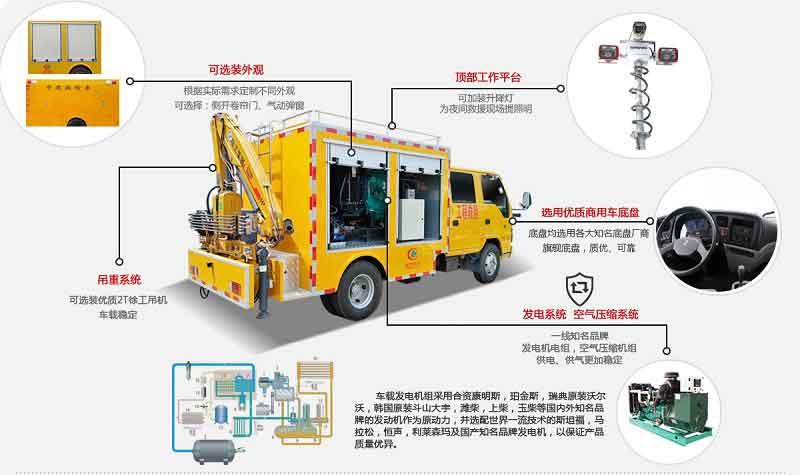 抢险救援车销售15271321777