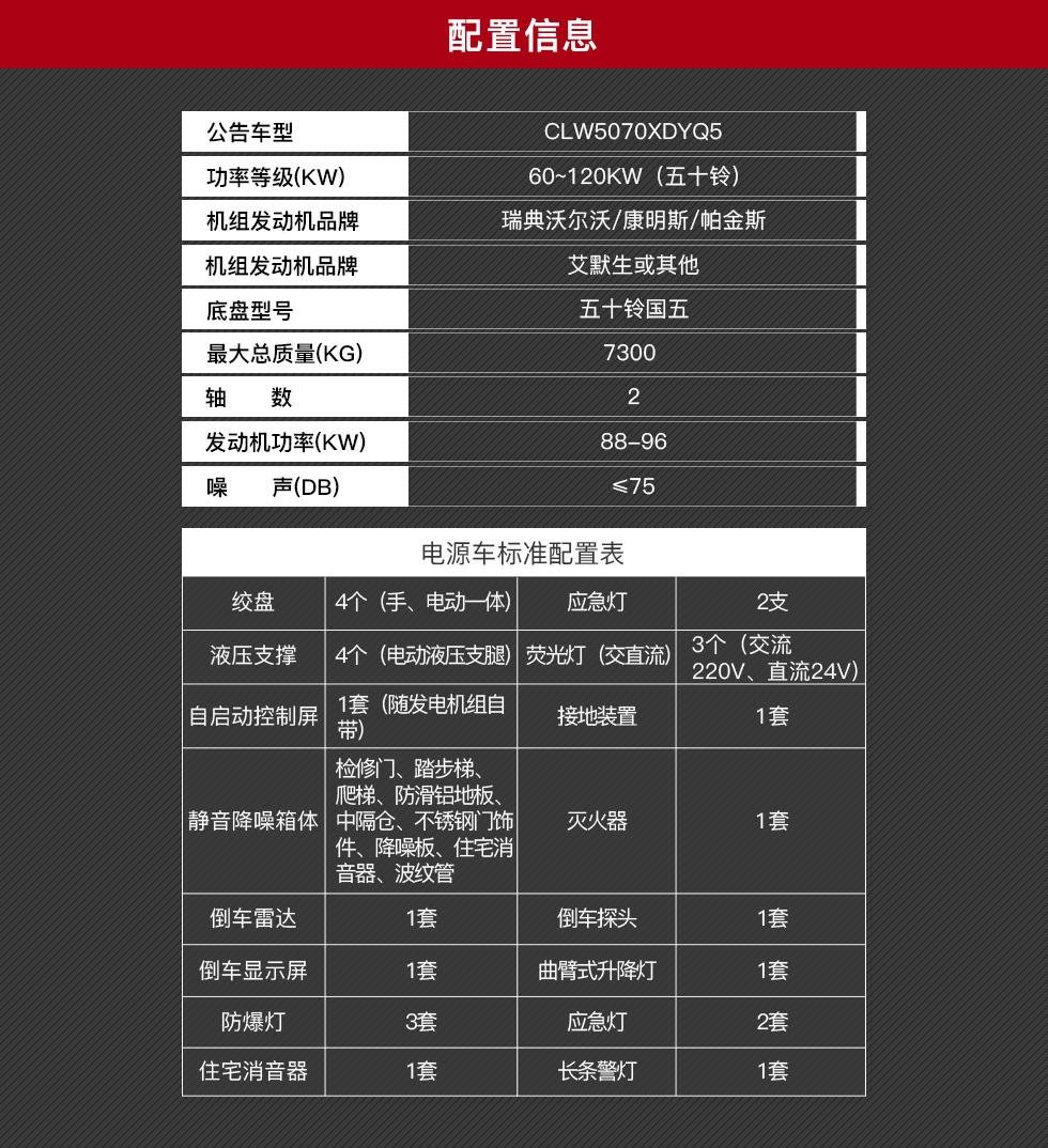 五十铃电源车专营15271321777 (6)