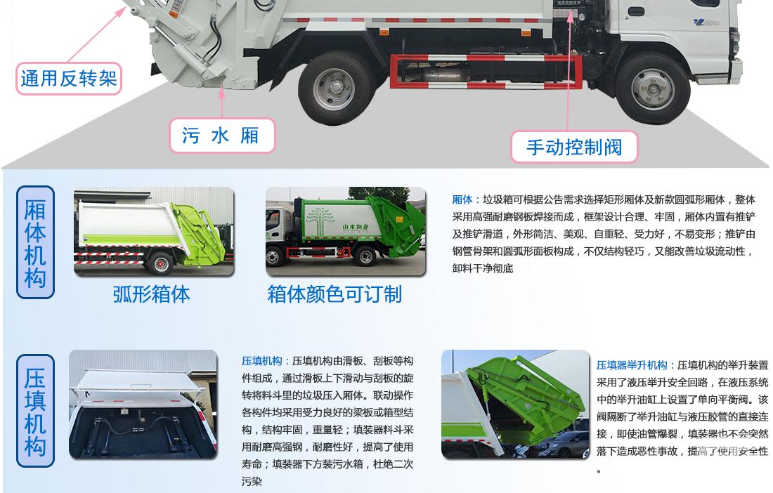 东风多利卡6方压缩式垃圾车 (1)