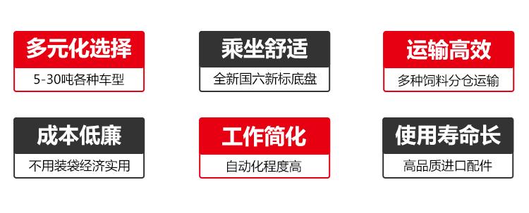 东风大多利卡12立方饲料车(图1)