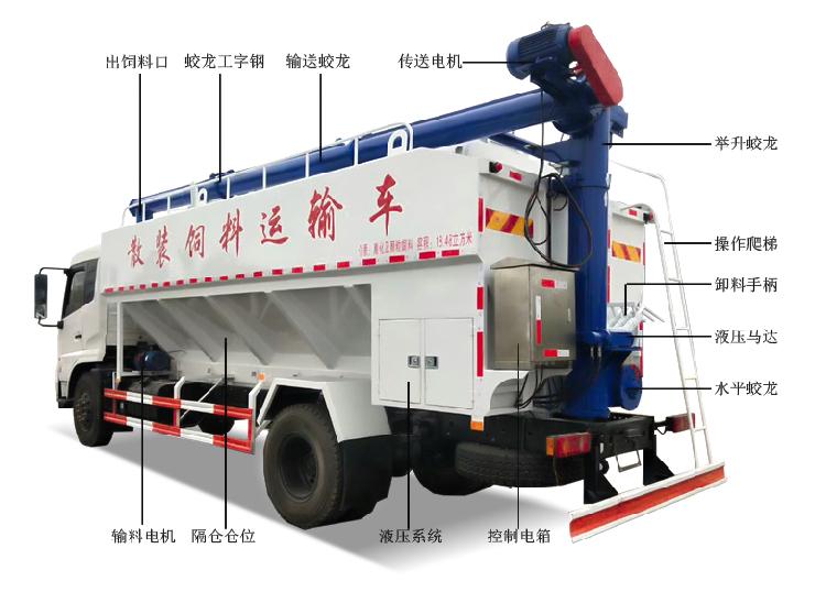 东风大多利卡12立方饲料车(图2)