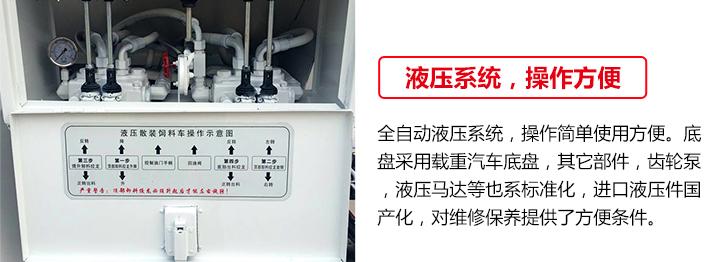 东风大多利卡12立方饲料车(图6)