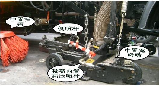 国六9方东风大多利卡洗扫车作业视频视频