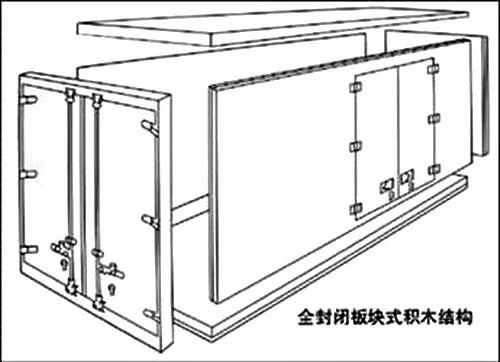 箱式冷藏车的厢体是怎样生产的图片